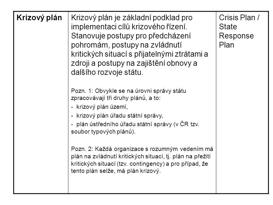 Crisis Plan / State Response Plan