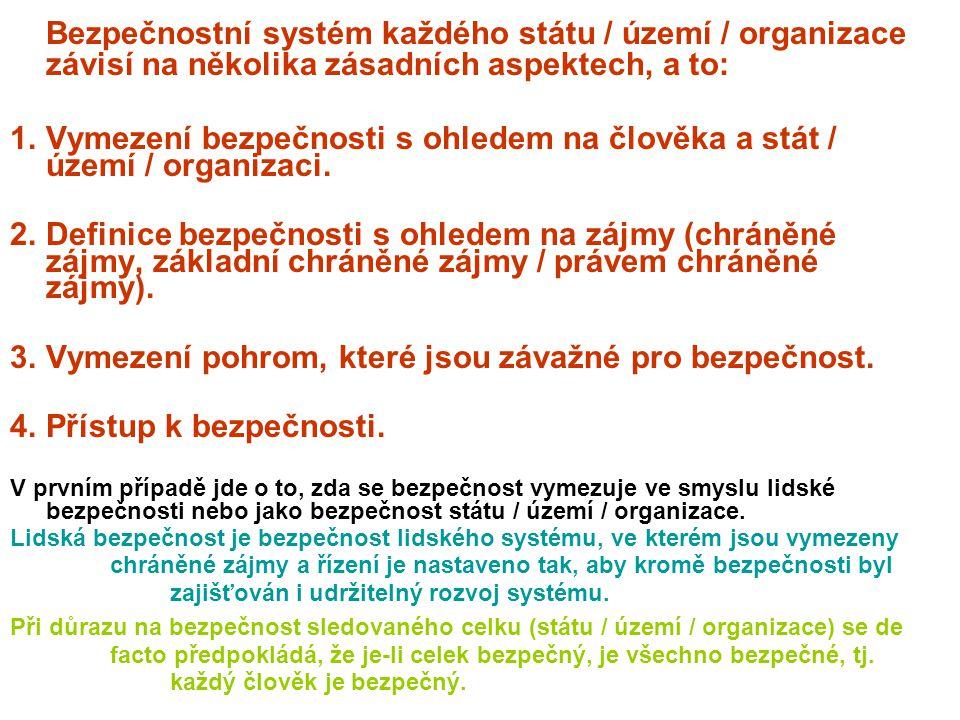 Vymezení bezpečnosti s ohledem na člověka a stát / území / organizaci.
