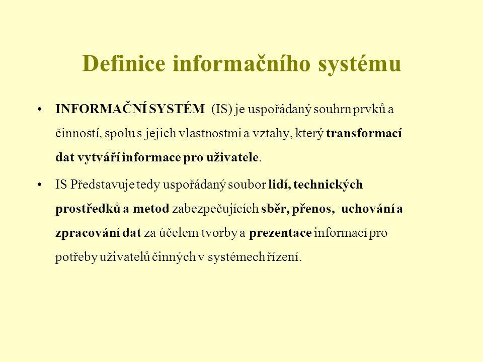 Definice informačního systému