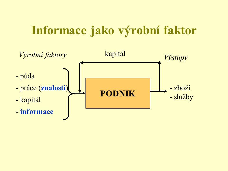 Informace jako výrobní faktor