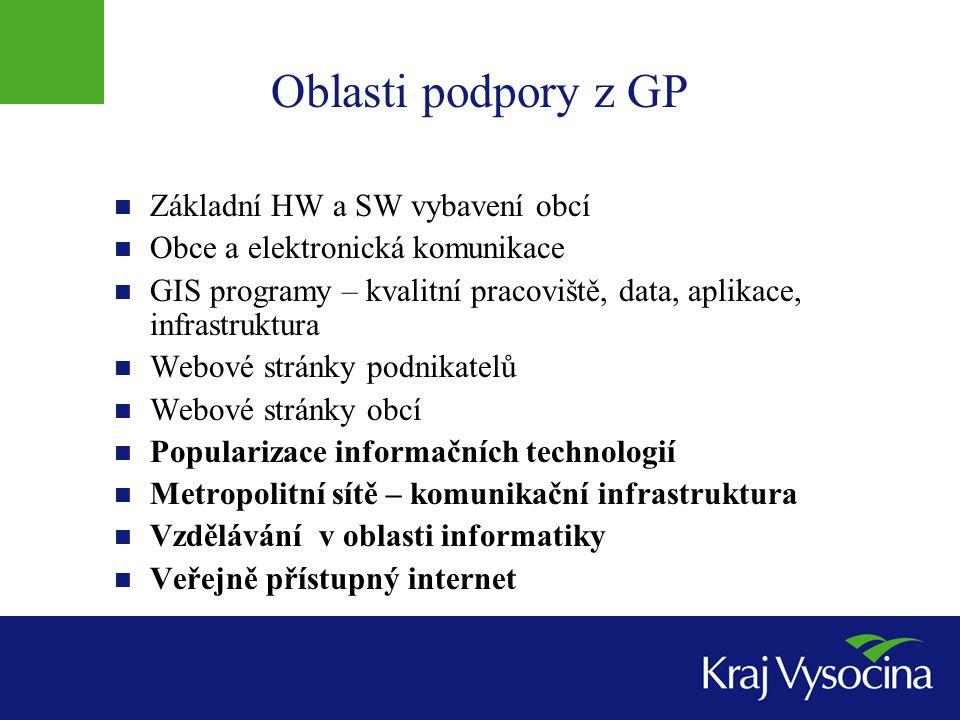 Oblasti podpory z GP Základní HW a SW vybavení obcí