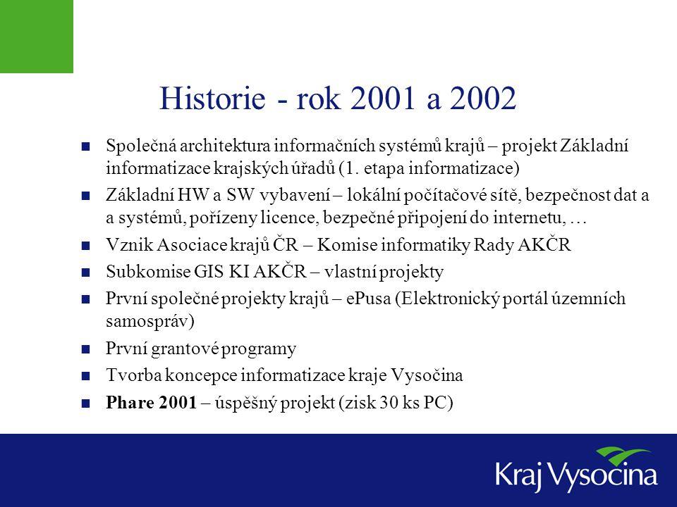 Historie - rok 2001 a 2002 Společná architektura informačních systémů krajů – projekt Základní informatizace krajských úřadů (1. etapa informatizace)