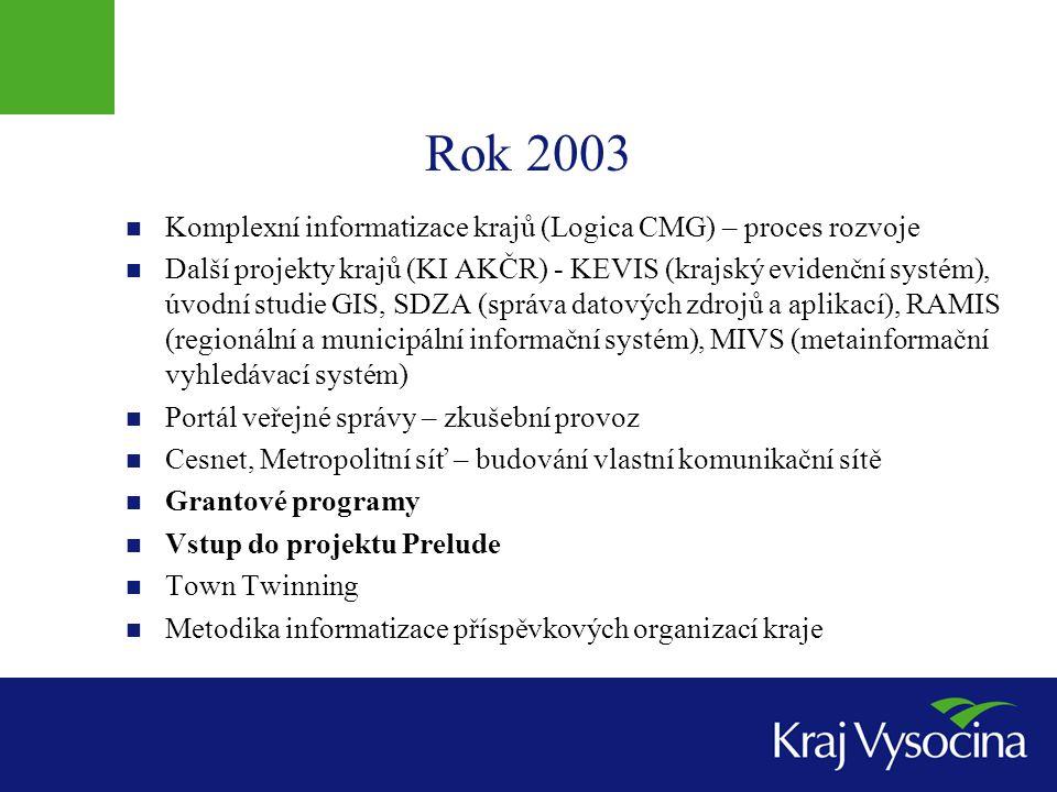 Rok 2003 Komplexní informatizace krajů (Logica CMG) – proces rozvoje