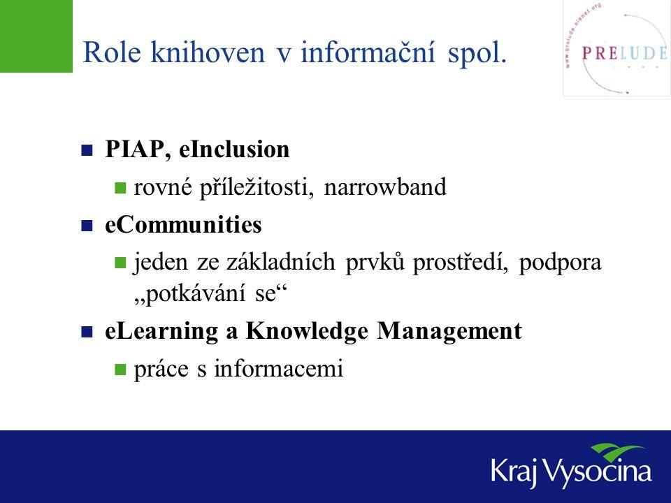 Role knihoven v informační spol.