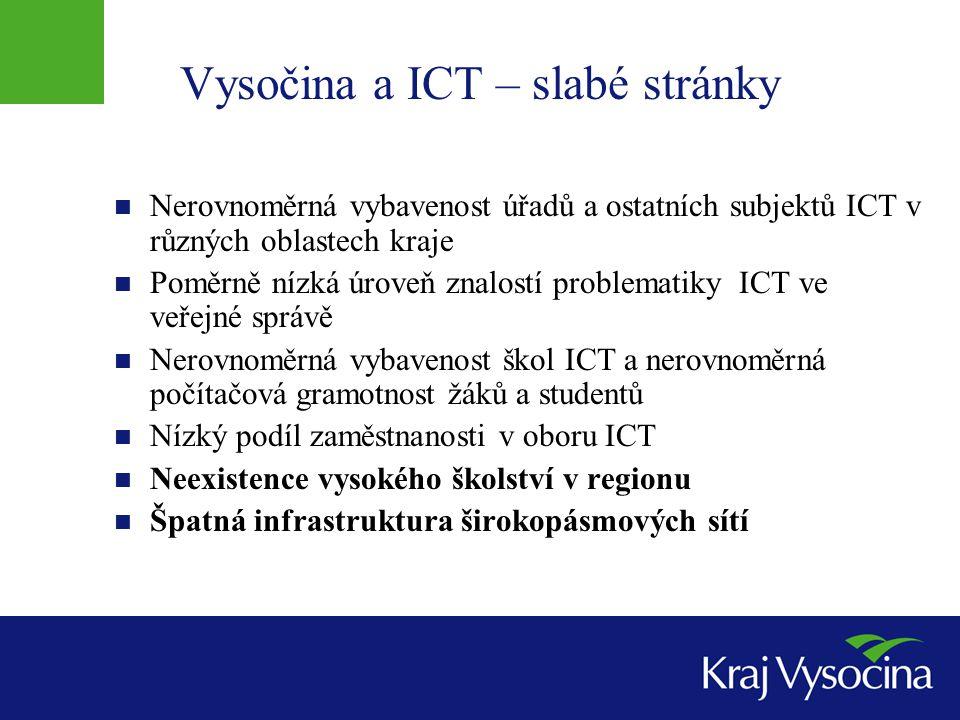 Vysočina a ICT – slabé stránky