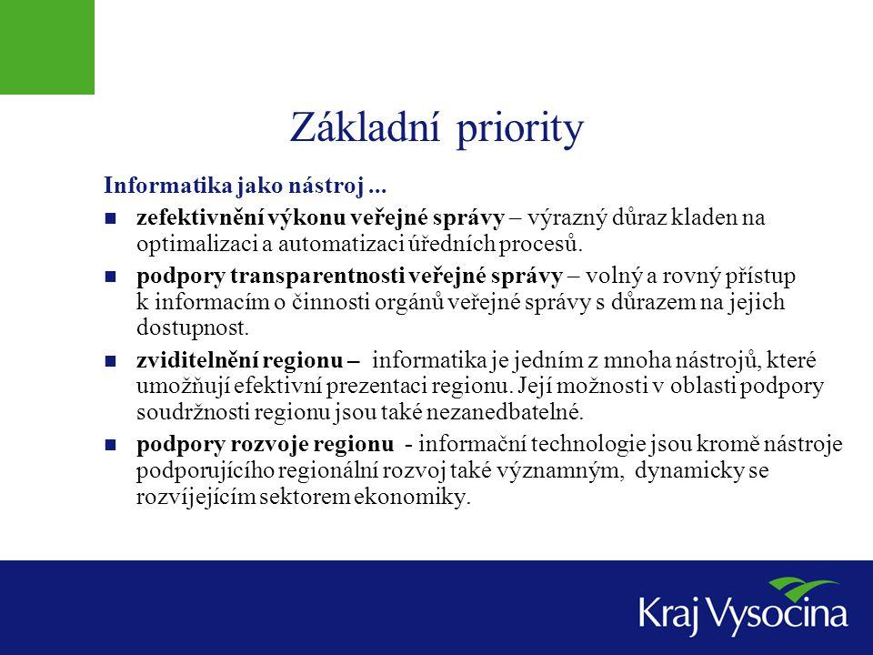 Základní priority Informatika jako nástroj ...