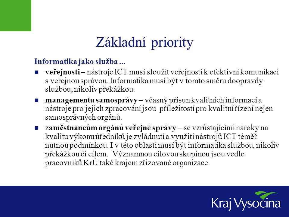 Základní priority Informatika jako služba ...