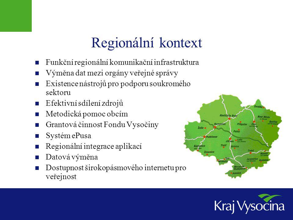 Regionální kontext Funkční regionální komunikační infrastruktura