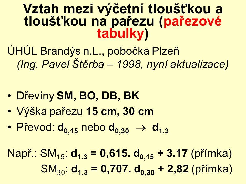Vztah mezi výčetní tloušťkou a tloušťkou na pařezu (pařezové tabulky)