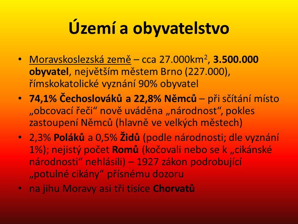 Území a obyvatelstvo Moravskoslezská země – cca 27.000km2, 3.500.000 obyvatel, největším městem Brno (227.000), římskokatolické vyznání 90% obyvatel.