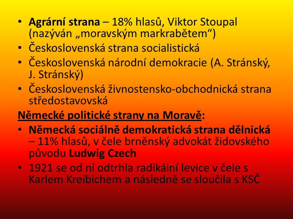 """Agrární strana – 18% hlasů, Viktor Stoupal (nazýván """"moravským markrabětem )"""