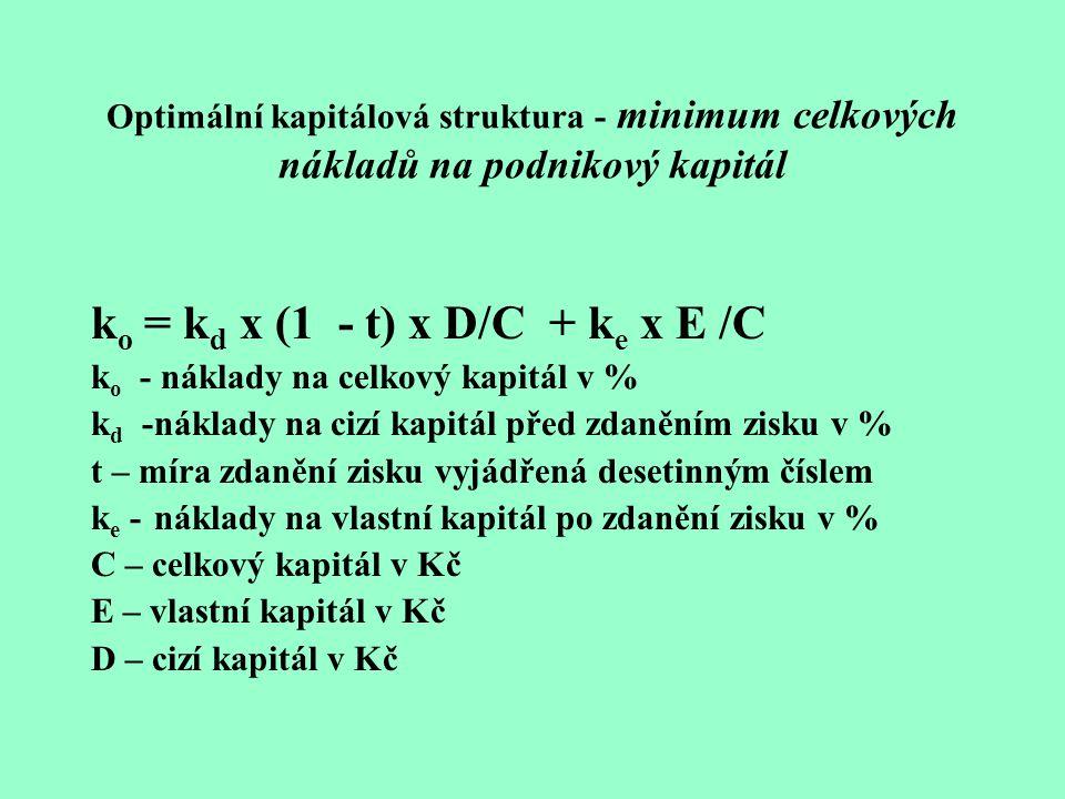 ko = kd x (1 - t) x D/C + ke x E /C