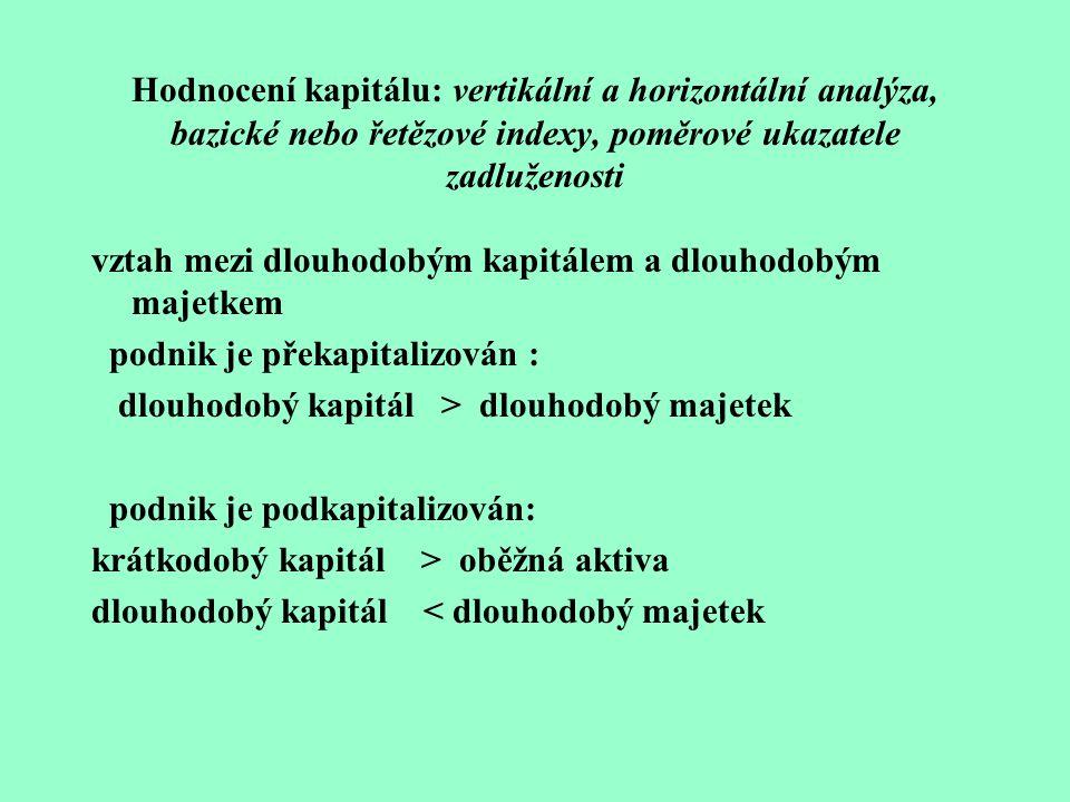 Hodnocení kapitálu: vertikální a horizontální analýza, bazické nebo řetězové indexy, poměrové ukazatele zadluženosti