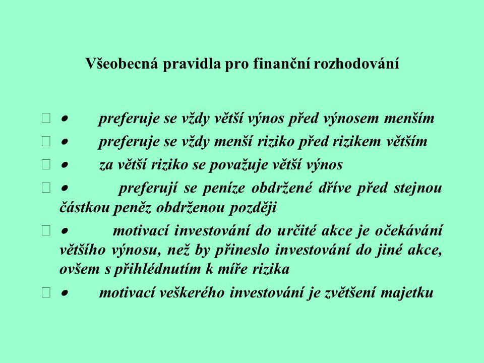 Všeobecná pravidla pro finanční rozhodování