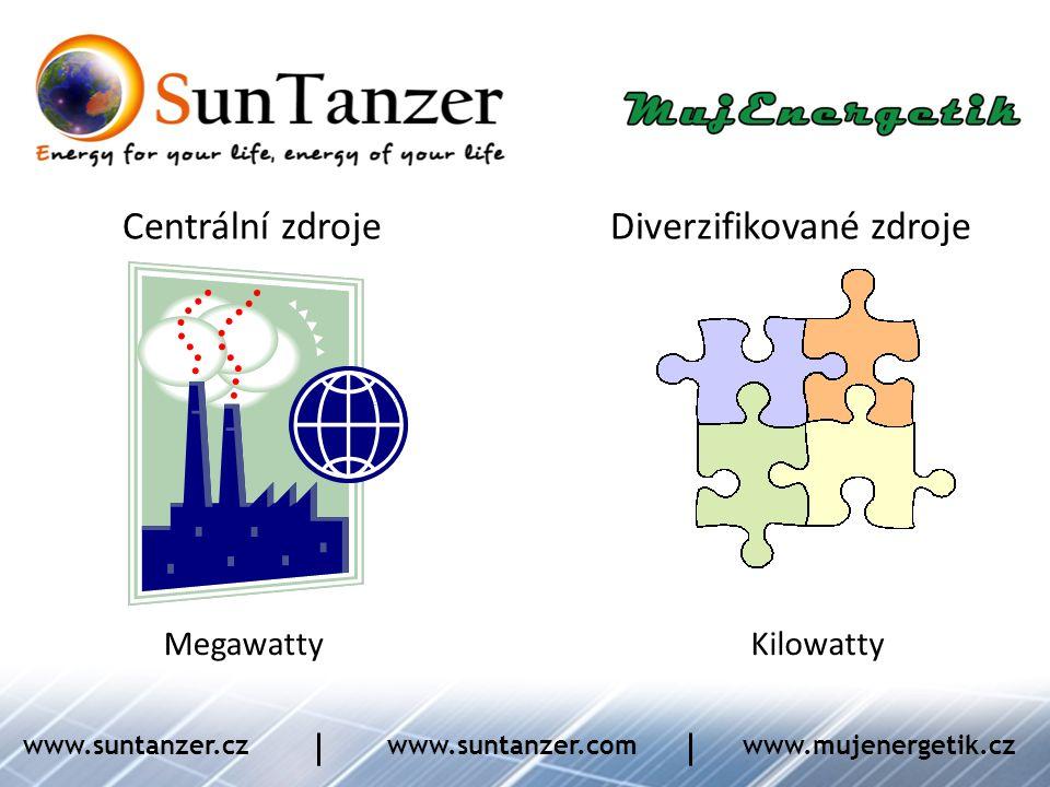 Diverzifikované zdroje