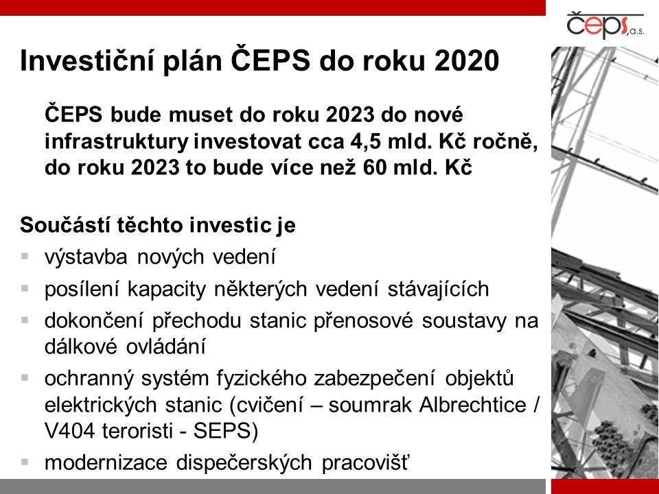 Investiční plán ČEPS do roku 2020