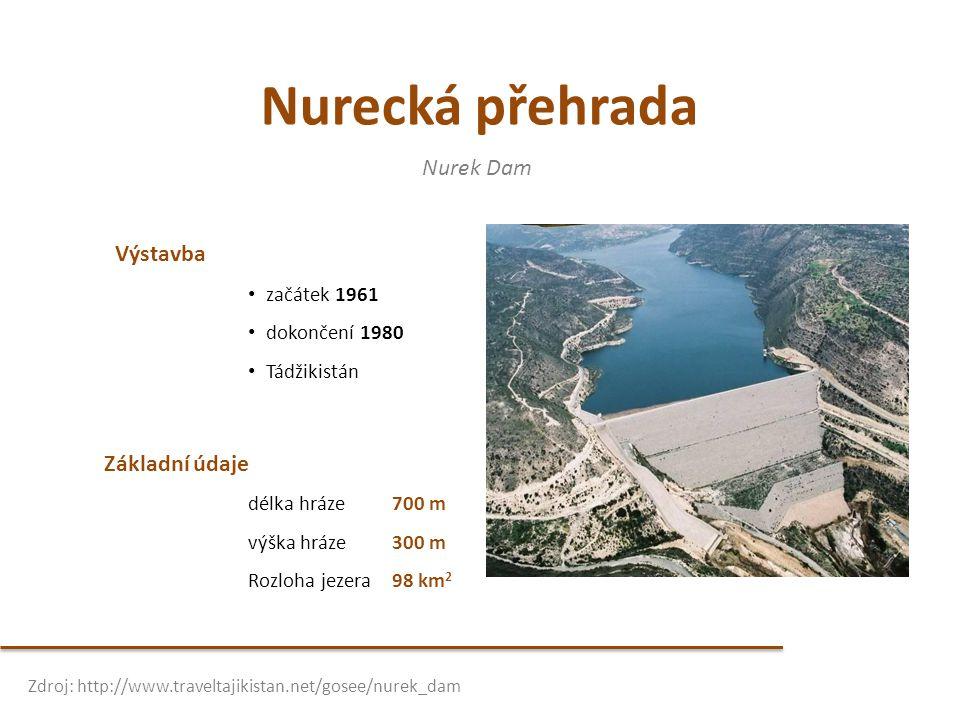 Nurecká přehrada Nurek Dam Výstavba Základní údaje začátek 1961