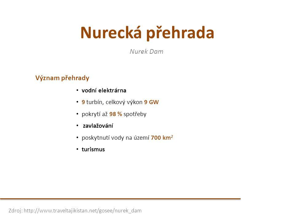 Nurecká přehrada Nurek Dam Význam přehrady vodní elektrárna