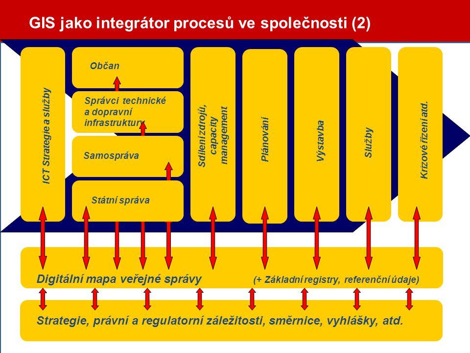 GIS jako integrátor procesů ve společnosti (2)