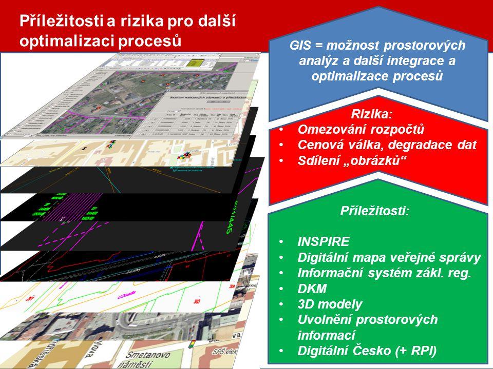Příležitosti a rizika pro další optimalizaci procesů