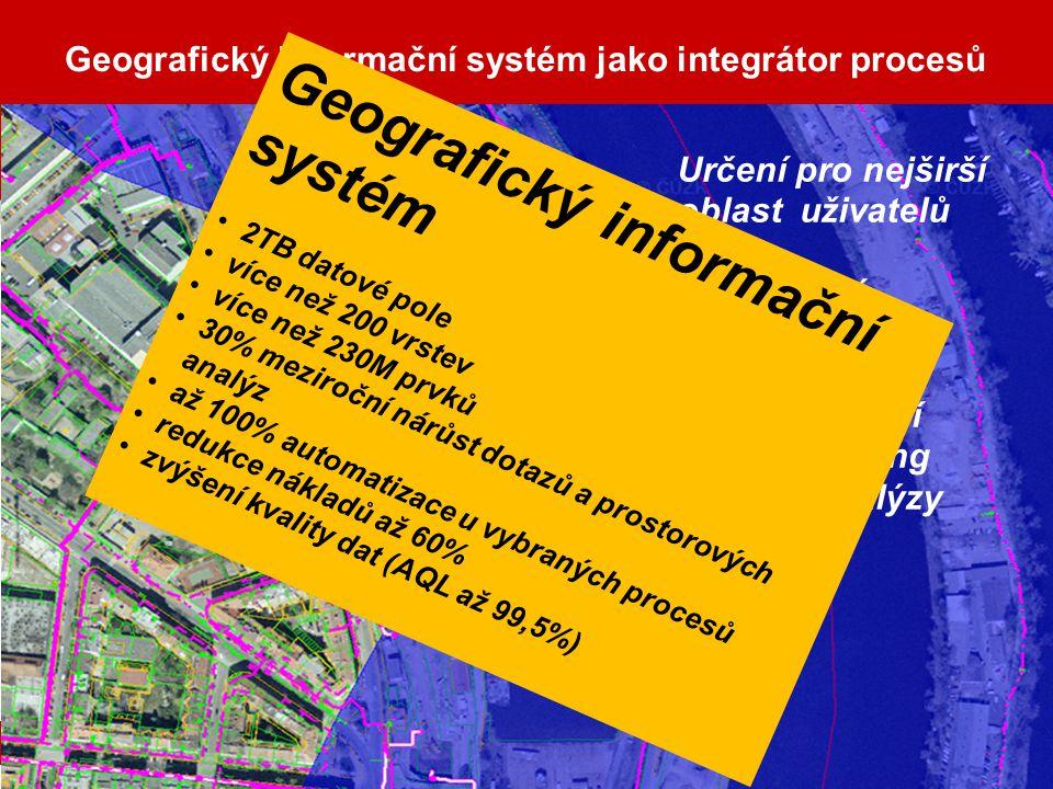 Geografický informační systém jako integrátor procesů