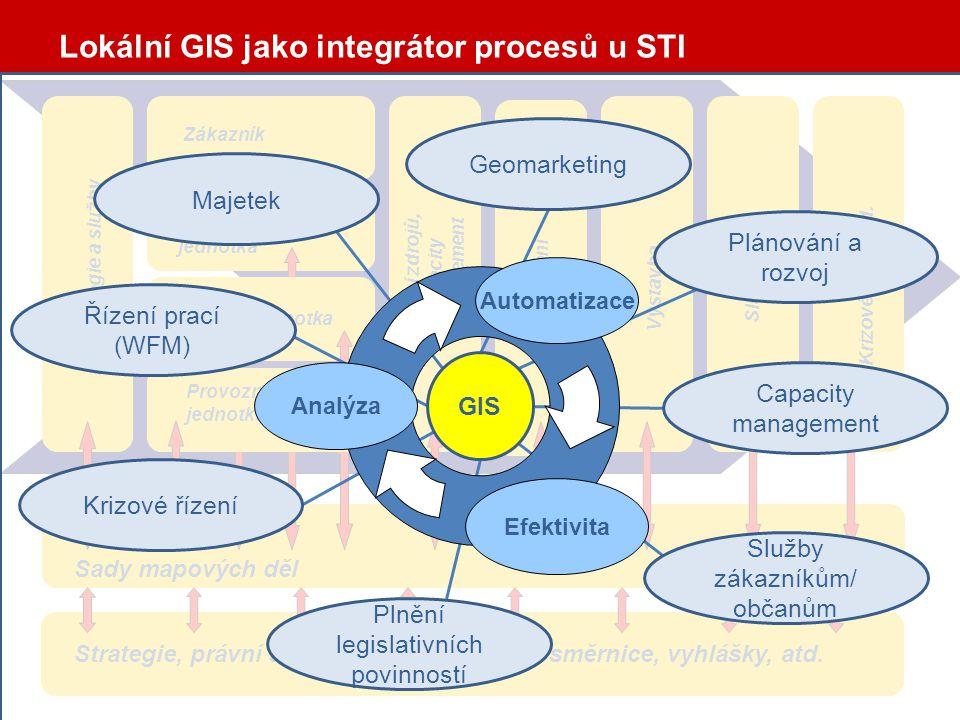 Lokální GIS jako integrátor procesů u STI