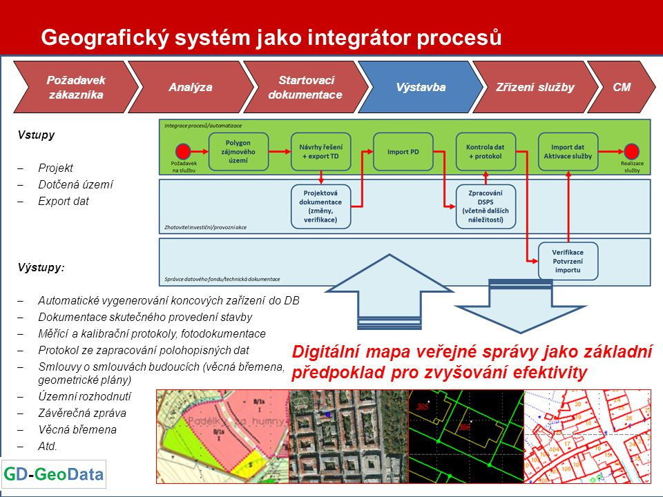 Geografický systém jako integrátor procesů