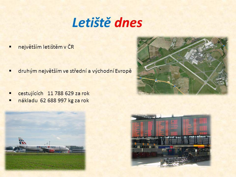Letiště dnes největším letištěm v ČR