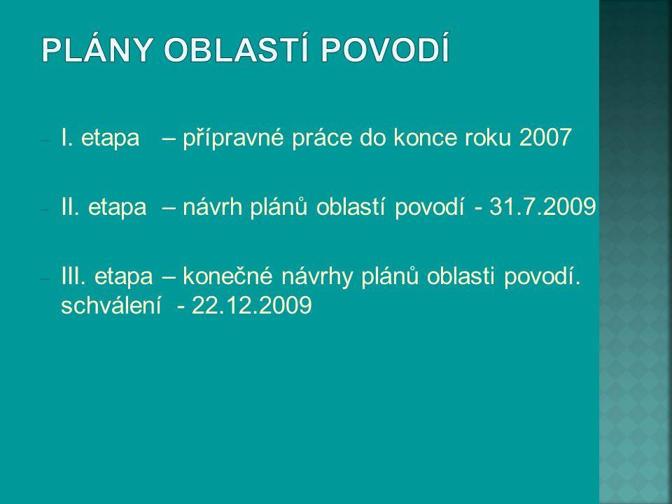 Plány oblastí povodí I. etapa – přípravné práce do konce roku 2007