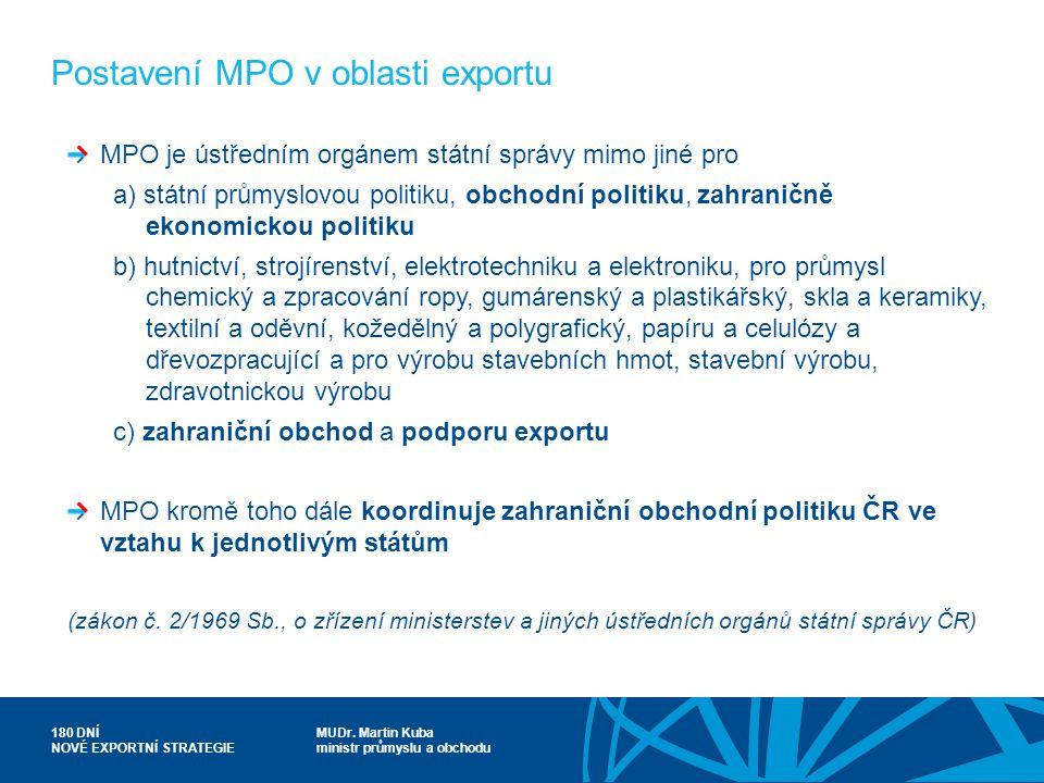 Postavení MPO v oblasti exportu