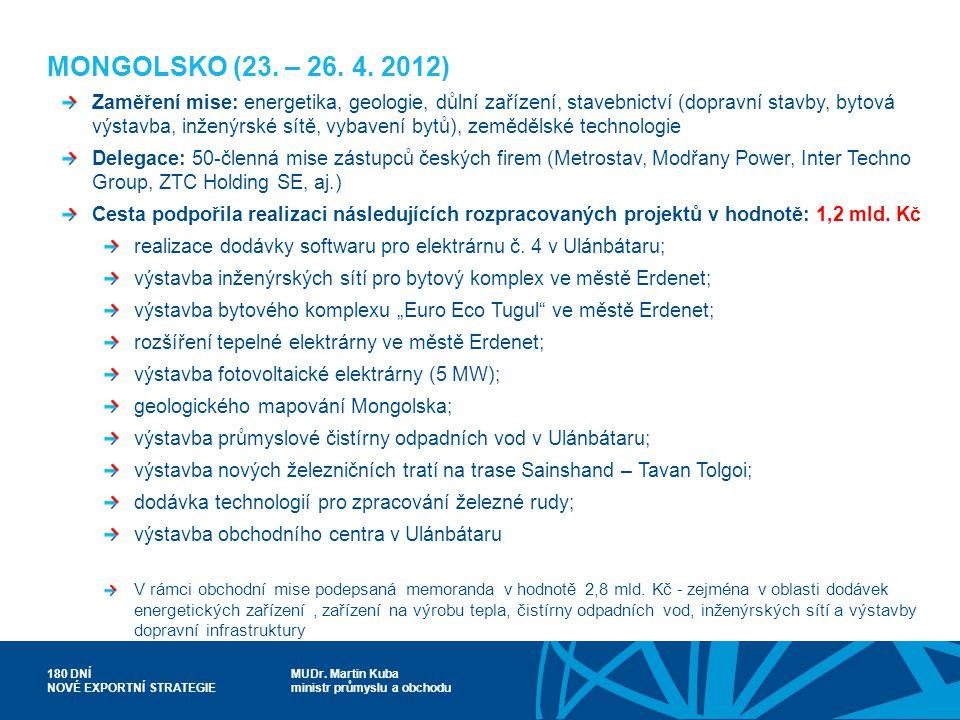 MONGOLSKO (23. – 26. 4. 2012)
