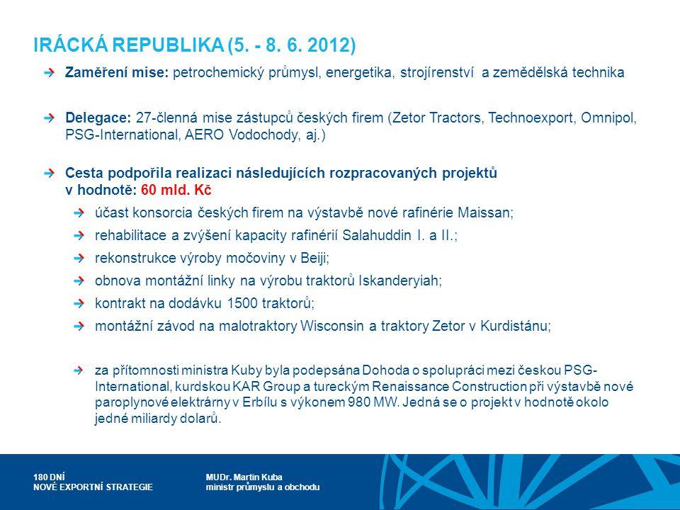 IRÁCKÁ REPUBLIKA (5. - 8. 6. 2012) Zaměření mise: petrochemický průmysl, energetika, strojírenství a zemědělská technika.