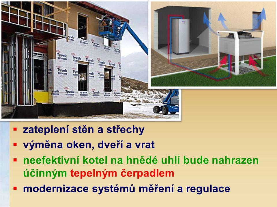 zateplení stěn a střechy výměna oken, dveří a vrat