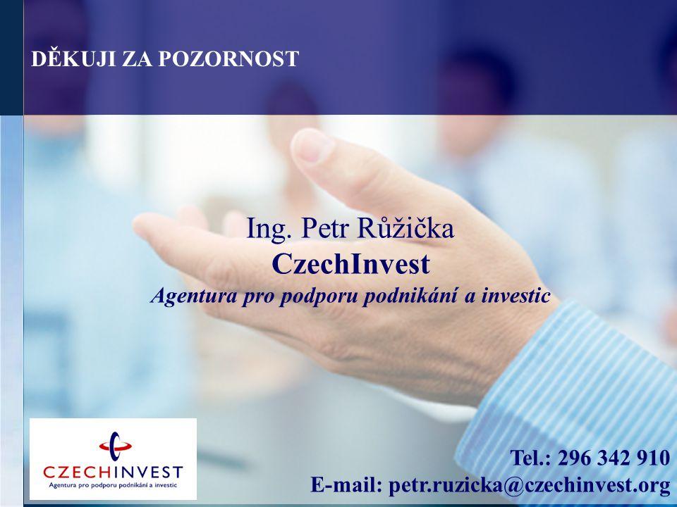 Agentura pro podporu podnikání a investic
