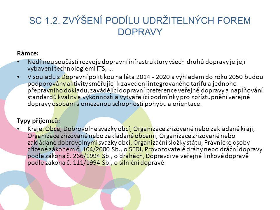 SC 1.2. Zvýšení podílu udržitelných forem dopravy