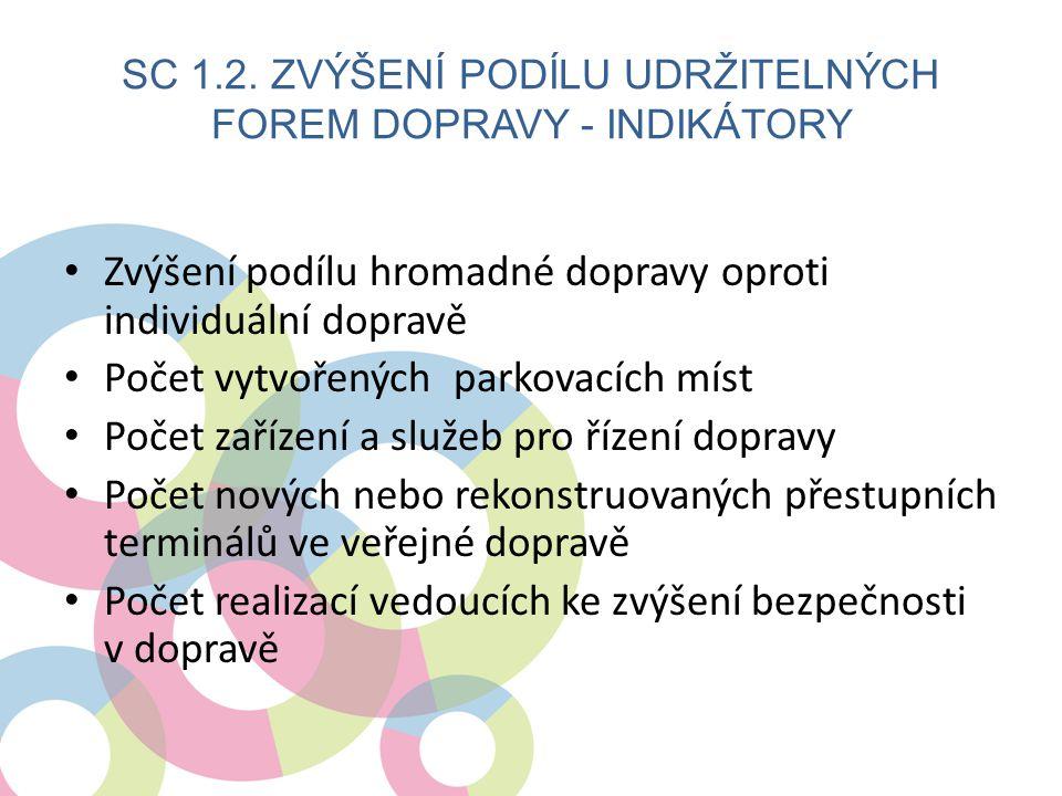 SC 1.2. Zvýšení podílu udržitelných forem dopravy - indikátory
