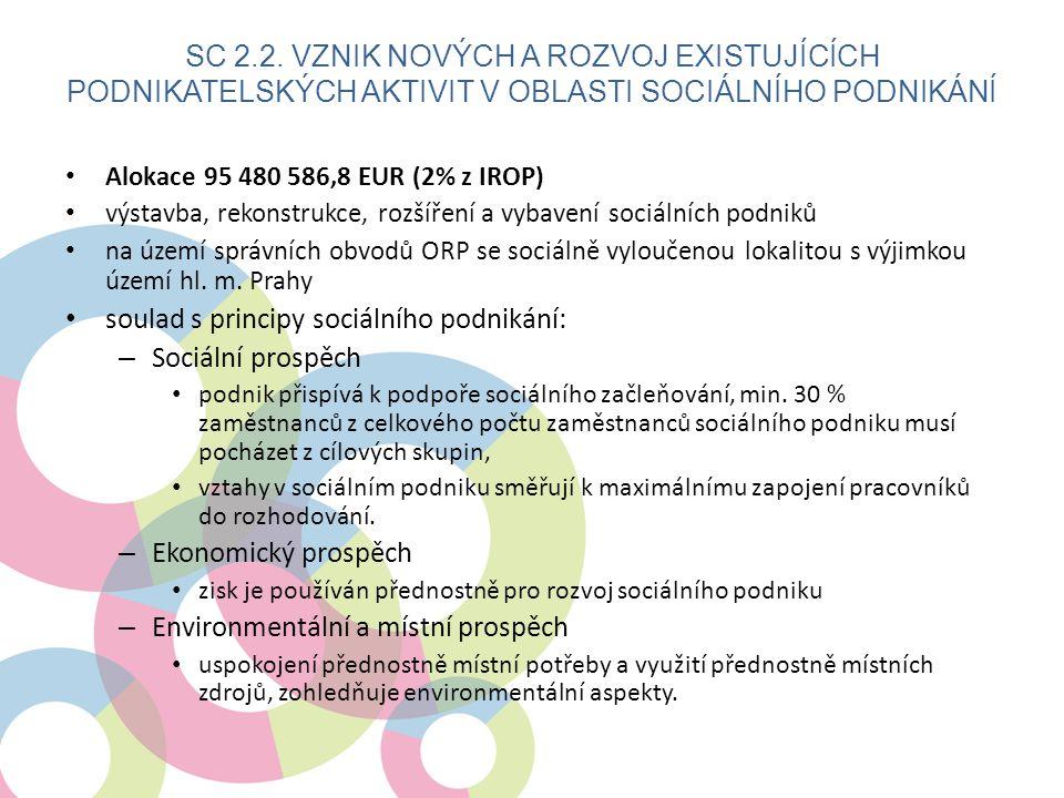 soulad s principy sociálního podnikání: Sociální prospěch