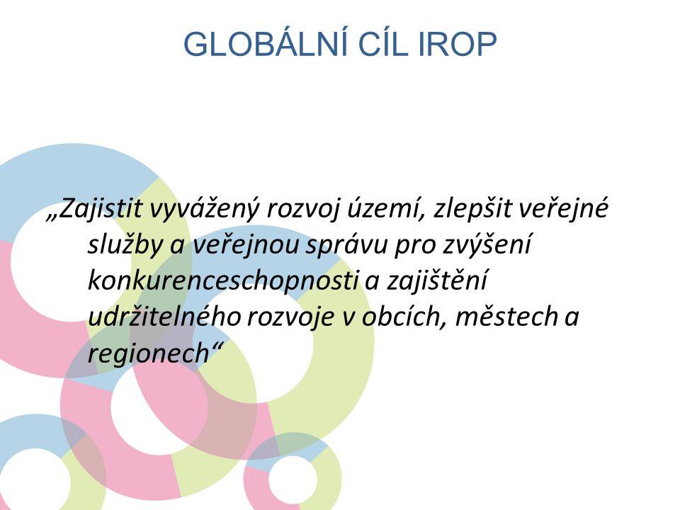 Globální cíl IROP