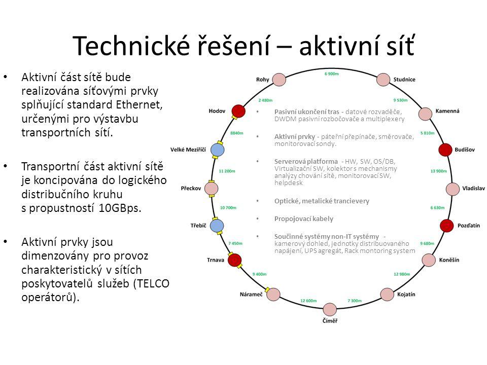Technické řešení – aktivní síť