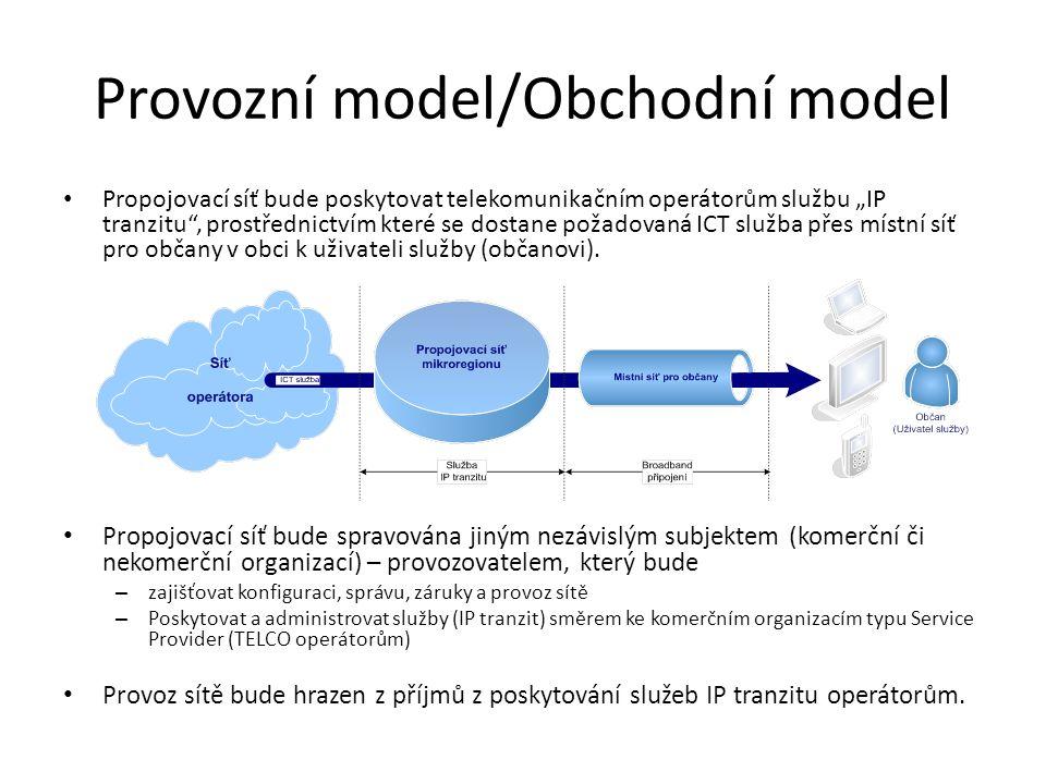 Provozní model/Obchodní model