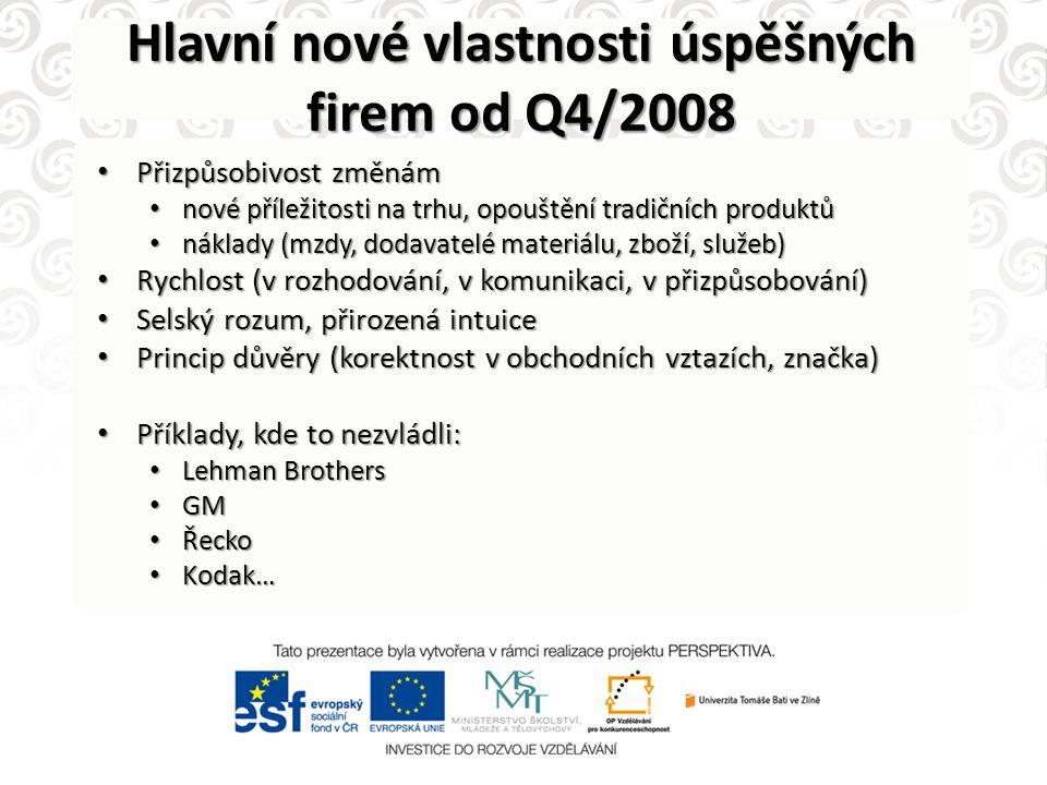 Hlavní nové vlastnosti úspěšných firem od Q4/2008
