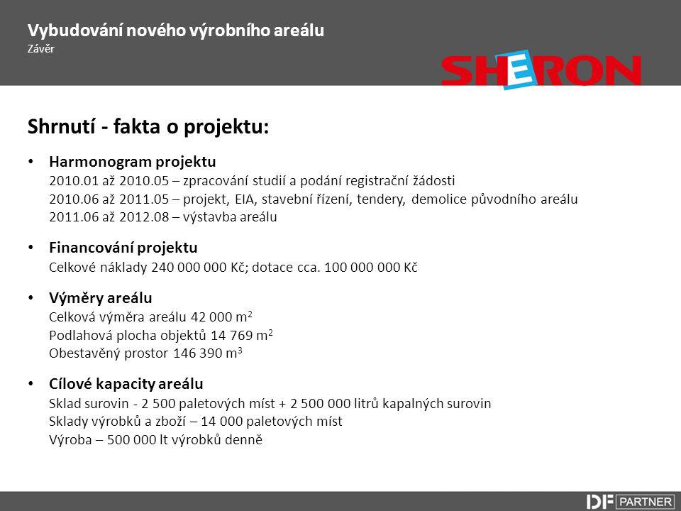 Shrnutí - fakta o projektu: