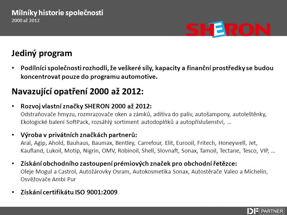 Navazující opatření 2000 až 2012: