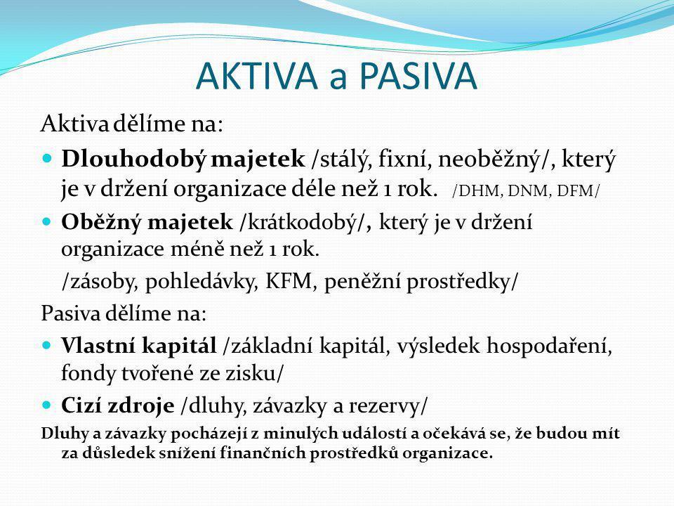 AKTIVA a PASIVA Aktiva dělíme na:
