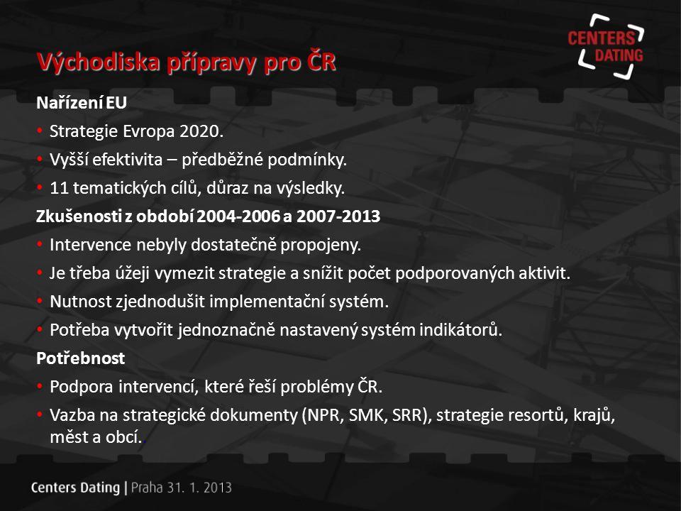 Východiska přípravy pro ČR
