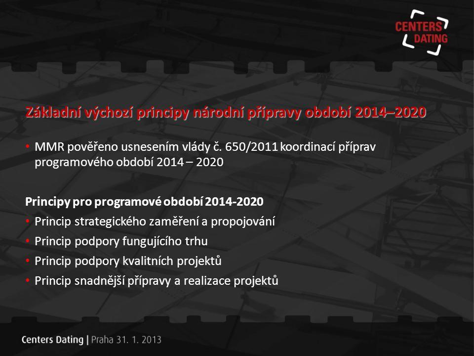 Základní výchozí principy národní přípravy období 2014–2020