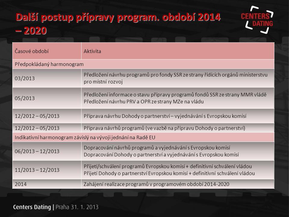 Další postup přípravy program. období 2014 – 2020