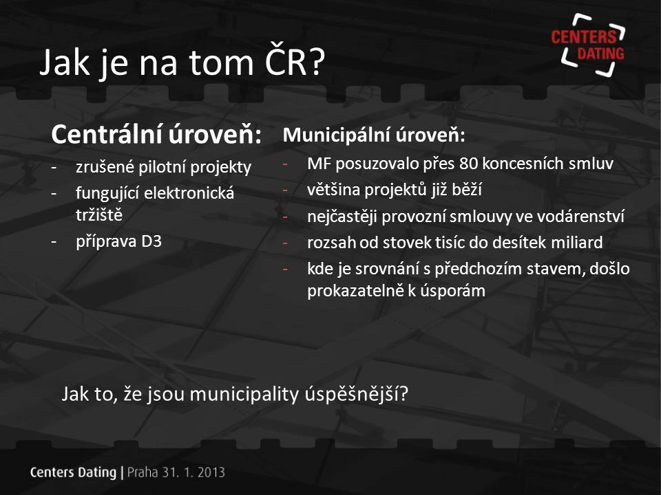 Jak je na tom ČR Centrální úroveň: Municipální úroveň: