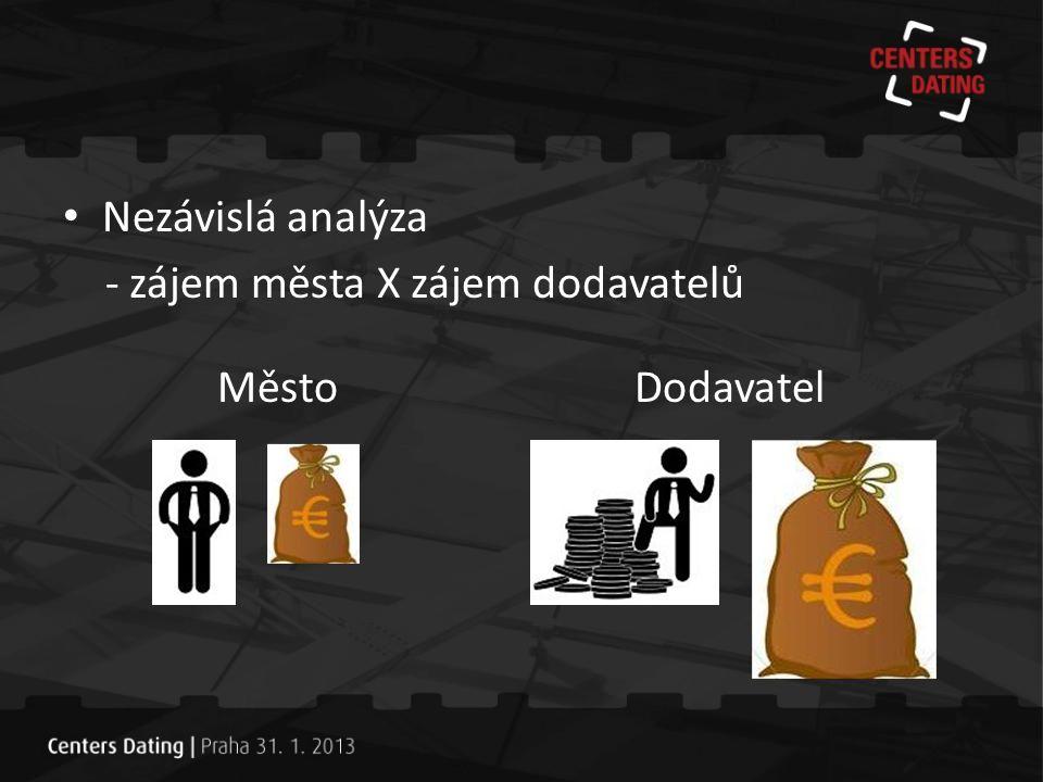 Nezávislá analýza - zájem města X zájem dodavatelů Město Dodavatel