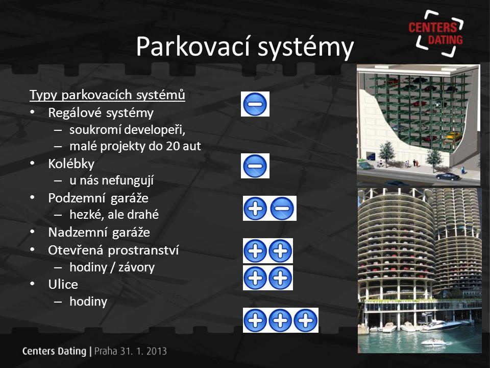 Parkovací systémy Typy parkovacích systémů Regálové systémy Kolébky